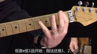 吉他教学【手指灵活性练习-初级篇-1】lick library