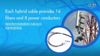 Andrew SiteRiseTM Solutions_CN Final