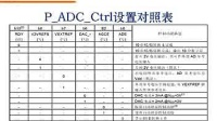 凌阳16位单片机视频教程10_(7、ADC和DAC)