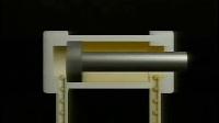 液压缸和液压马达
