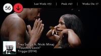 【猴姆独家】2015年第2期美国Billboard单曲榜Top 100!