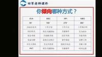 田军老师-绩效考核方式简介-中国讲师网