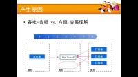 Part2_阿里分布式开放消息服务(ONS)原理与实践_沈询