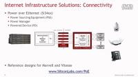 互联网基础设施的产品解决方案(2/7)