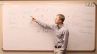PI Basics - Time in the PI System