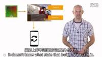 【译】Understanding VSYNC
