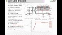 《电动车辆系统仿真》杭州易泰达科技Portunus软件应用培训视频
