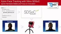 Xilinx@EW2015: Xylon 脸部检测演示