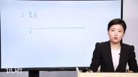 CFA-张颖-财务报表与分析-introduction_网络课程_培训网课_免费公开课