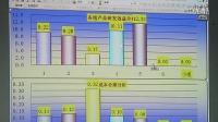 刘宝霖沙盘模拟之成本核算