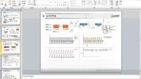 《永磁同步电机矢量控制深入解读》杭州易泰达科技Portunus软件应用培训视频