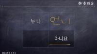 韩语发音教学零基础02节-2015升级版韩语学习