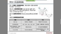 【网络讲座】细胞免疫荧光技术介绍