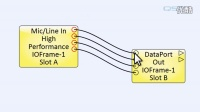 Q-Sys Software Overview C: Traditional Wiring and Signal Names (CH)