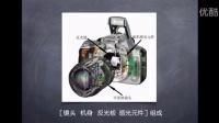 摄影基础-认识我们的相机1