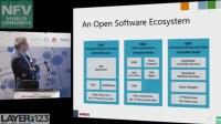 Enea live presentation on NFV world conference 2015