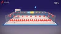 量子反常霍尔效应:让芯片不发热的完美方案