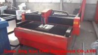 Plasma cutterplasma cutting machine working videoJinan Jingxun