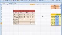 办公软件应用 Excel 2007图表 利 ...