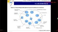 ANSYS电磁【1】二维涡流场分析【ftc正青春】 (ftc晴儿)
