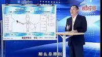 董进宇-如何提升孩子的学习能力05