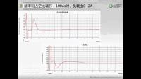 《Ringing Choke电路仿真分析》杭州易泰达科技SIMetrix/SIMPLIS软件应用培训视频