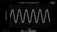 音悦范 EQ均衡 第1-01.集 什么是频率和振幅