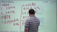 高起专《数学》第二十一讲 综合复习(尾)