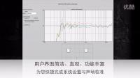 普乐音频:真力Genelec GLM 2.0监听系统校准套件-中文字幕
