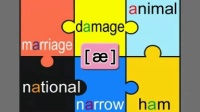 零基础学习英语-国际音标(A-2)