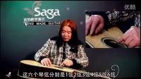 张利大师吉他教学 第四课 右手组合练习和六线谱 by Saga