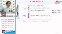 【银成医考】2015医师资格考试——脊柱骨折与骨盆骨折