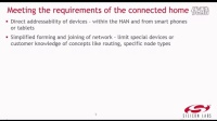 Thread系列培训总览(1):何谓Thread?