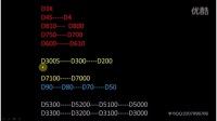 单反操作使用教程 摄影教程 学摄影第4天_尼康单反机器介绍