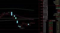 15.09.11股票大盘分析收评(炒股技术面基本面资金面分析)-敬风财富