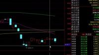 15.09.14股票大盘分析收评(炒股技术面基本面资金面分析)-敬风财富