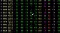 15.09.15股票大盘分析收评(炒股技术面基本面资金面分析)-敬风财富