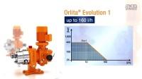普罗名特 液压隔膜计量泵 Orlita-Evolution -1