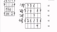 全面电吉他教程15搜型音阶图片讲解