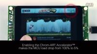 TouchGFX在STM32F469探索板的超炫演示,支持语音识别技术TrulyHandsfree