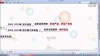 【外贸圈】2.6   阿里平台的商业模式(5)