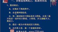 李小龙-K线技术实战技巧13_标清