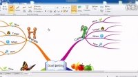 iMindMap 6 使用教程 - 02 - 剪切,复制,粘贴和移动分枝 Cut, Copy, Paste and Moving Branches
