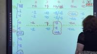 娜塔莎俄语视频教程系列之《走遍俄罗斯1》 第九课