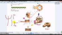 SolidWorks2014第九讲:零件体的设计与更改(ftc空白制作)