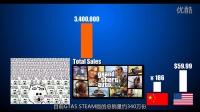 Steam中国玩家调查报告
