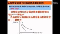 微课-价格变动对生活消费的影响