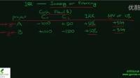 内部收益率 (IRR) - 2