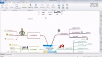 iMindMap 6 使用教程 - 13 - 漂浮型文字 Floating Text