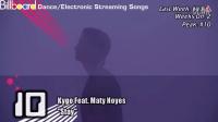 【Dj电音吧】Billboard Dance_Electronic Streaming Songs TOP 15 (01_02_2016)